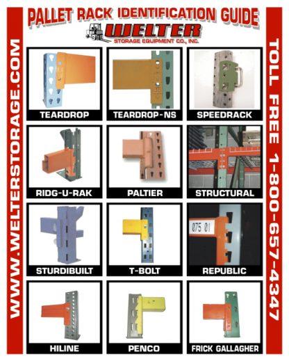 Illustration of all Pallet Rack Styles